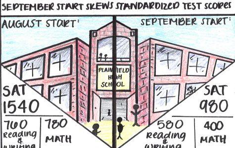 August start benefits students