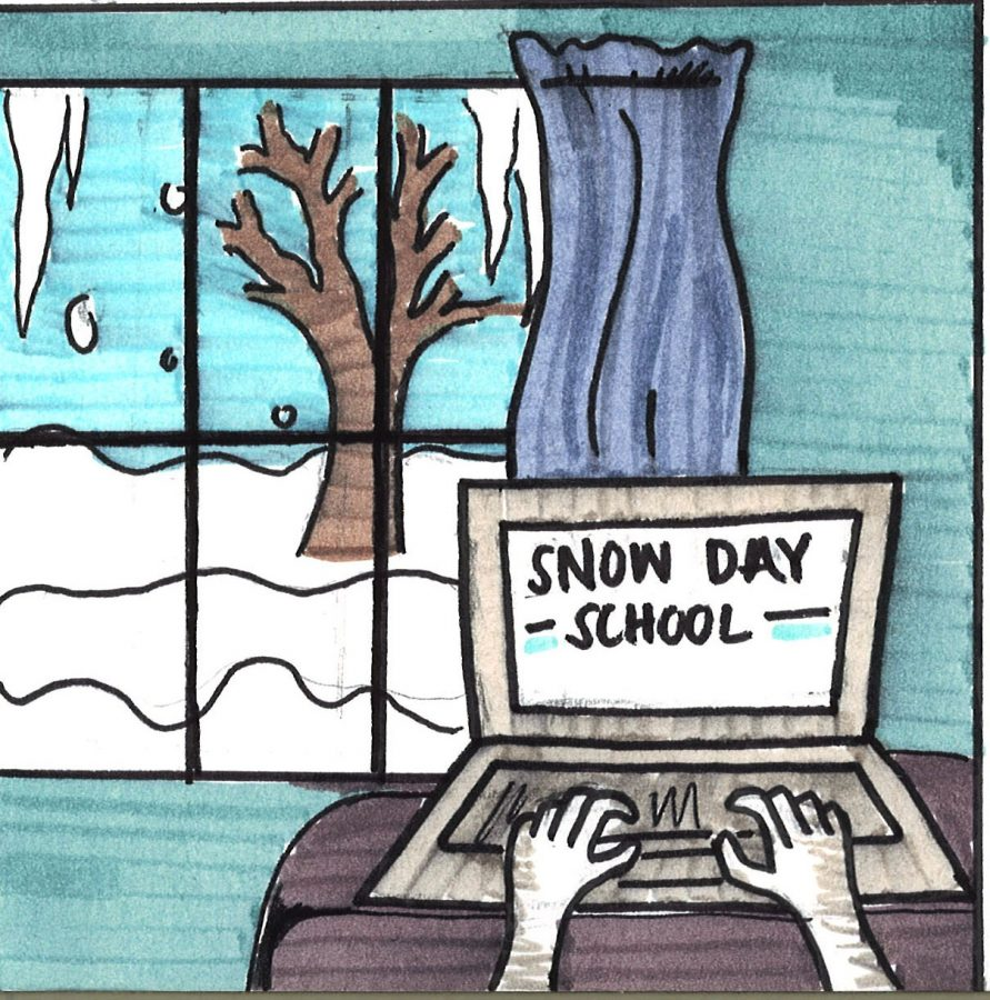 Makeup+snow+days+online%2C+not+in+school